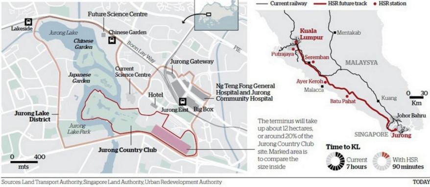 LakeGrande Condo HSR Terminus Jurong East